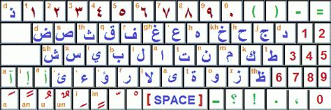 layout keyboard arabic 101 pin adjectives that start with s to describe a person