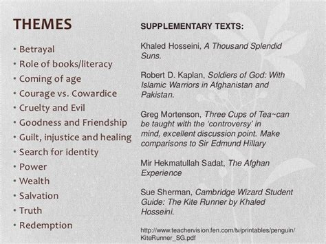 a thousand splendid suns themes essay book club presentation