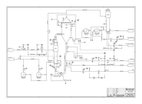 Drawing P Id by Diagrama De Tubula 231 227 O E Instrumenta 231 227 O Wikip 233 Dia A
