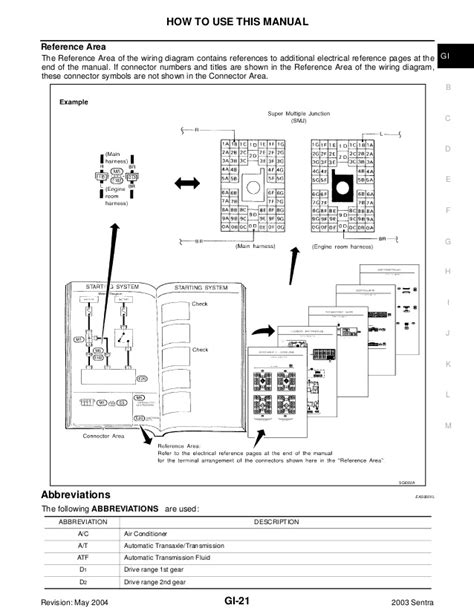 small engine maintenance and repair 2003 nissan sentra engine control outstanding nissan sentra 2003 engine diagram contemporary best image schematics imusa us