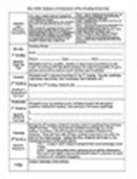 guided reading lesson plan template 3rd grade third grade ela common guided reading lesson plan