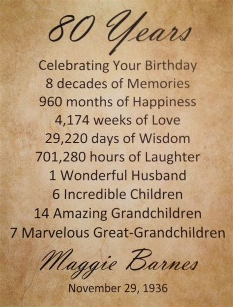 80th Birthday Quotes 17 Best Ideas About 90th Birthday Parties On Pinterest