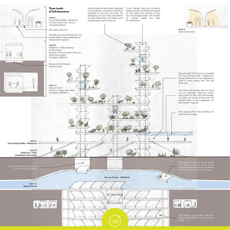 reticulation master solenoid wiring diagram