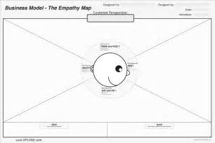 empathy map medium paper version