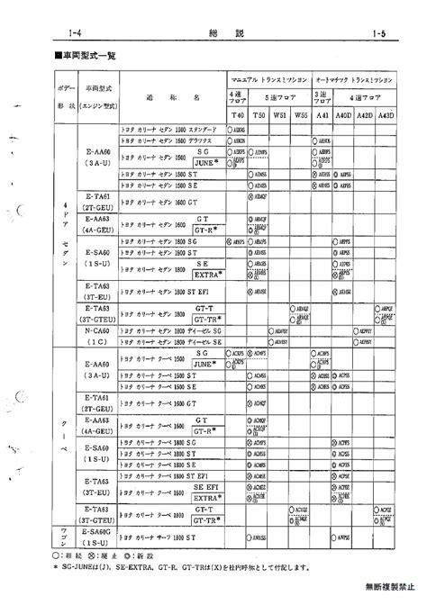 Toyota Model Codes Banpei Net Trivia The Toyota A60