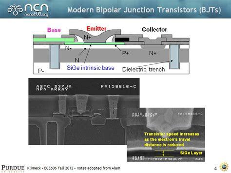 bipolar transistor lecture nanohub org resources ece 606 lecture 18 bipolar transistors a introduction b design