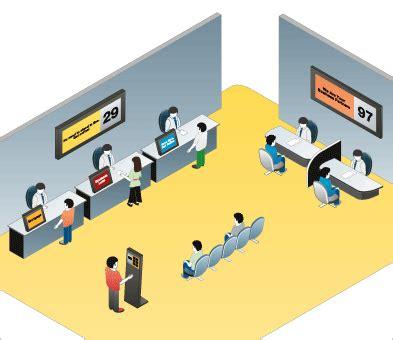 Mesin Antri Digital mesin antrian bank dilengkapi fitur valas dan saham toko