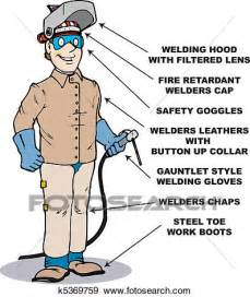 Wall Mural Pricing clip art of safe welder2 k5369759 search clipart
