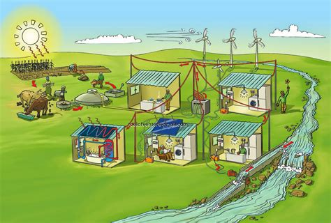 commercial village model alternative energy grids unleashing the commercial