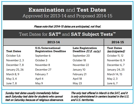Mba Test Dates 2015 by Apply Me Sat And Gmat Prep In Dubai