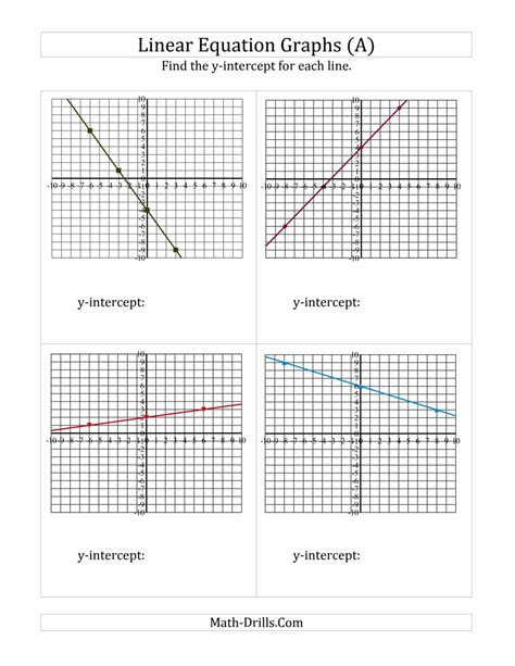 Finding X And Y Intercepts Worksheet by Finding Y Intercept From A Linear Equation Graph A