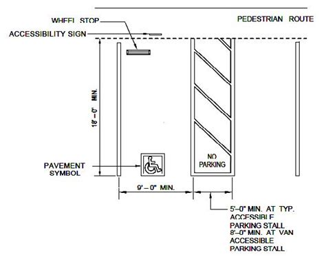 ada parking space diagram images