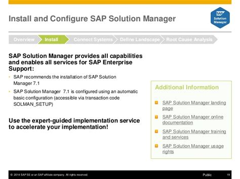 Landscape Definition In Sap Getting More Out Sap Enterprise Support In 2024 And Beyond