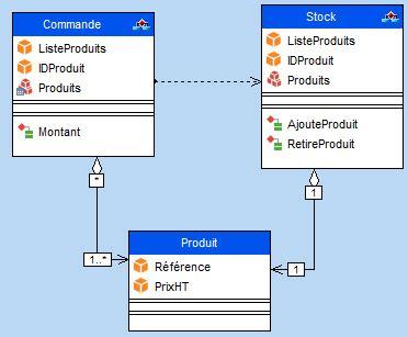 faire un diagramme de classe en ligne diagramme de classes pc soft documentation en ligne