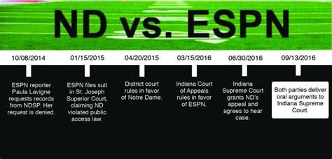 Nd Supreme Court Records Nd Espn Deliver Arguments In Indiana Supreme Court The Observer