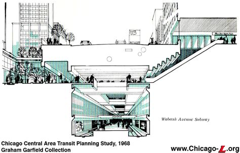 train section google image result for http www chicago l org plans