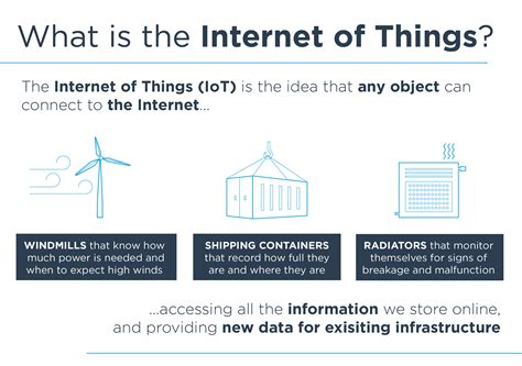 What Is The by What Is Iot