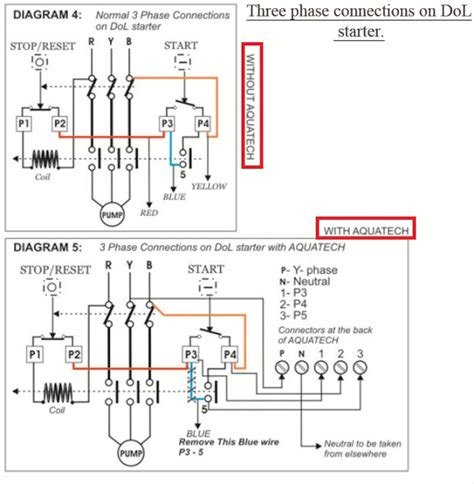 siemens dol starter wiring diagram direct starter