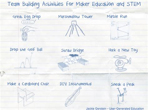 team building challenges for adults team building activities that support maker education