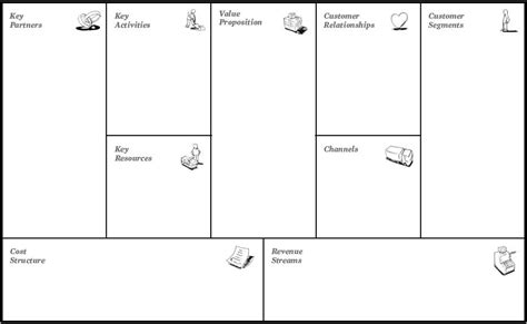 A Great Framework For Defining Online Business Models And Business Canvas Template Word