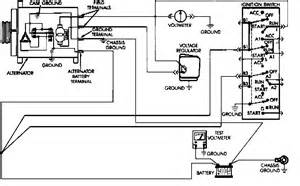 1992 jeep wrangler ignition wiring diagram jeep wrangler