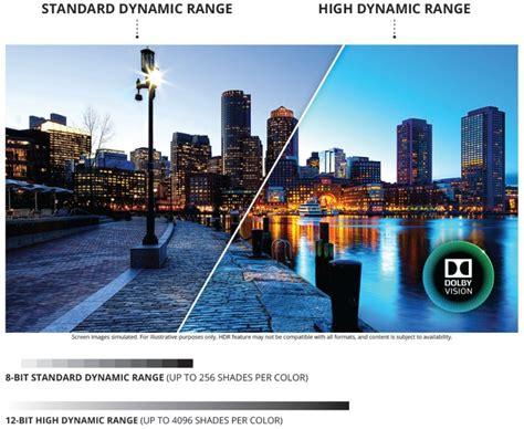 high range high dynamic range hdr in 4k tvs contrast wide color