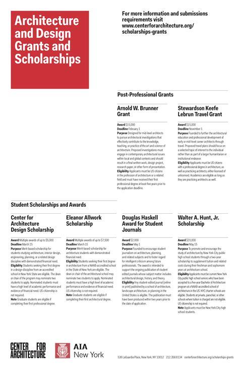 design management scholarship find more information at www centerforarchitecture org