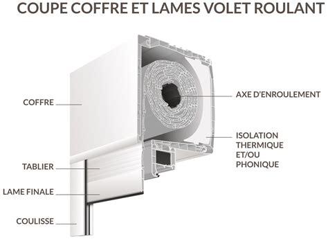 Comment Demonter Un Volet Roulant Electrique 4647 by Volets Roulants Pour Tous Styles D Habitations