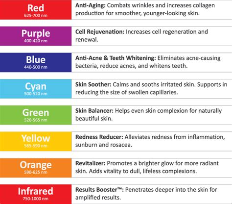 color of pain light therapy how it works its benefits and safety