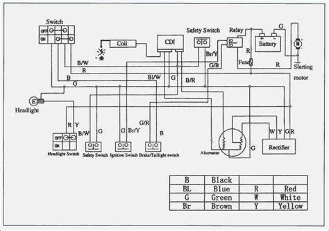 Roketa 110cc Atv Wiring Diagram panther 110 atv wiring diagram vivresaville