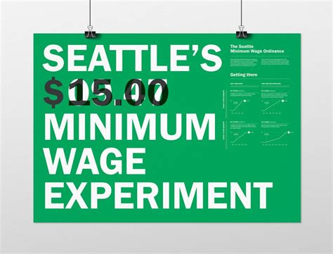 minimum wage overview uw design 2016 chad p