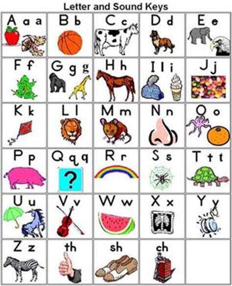printables turkey glyph alphabet book alphabet chart