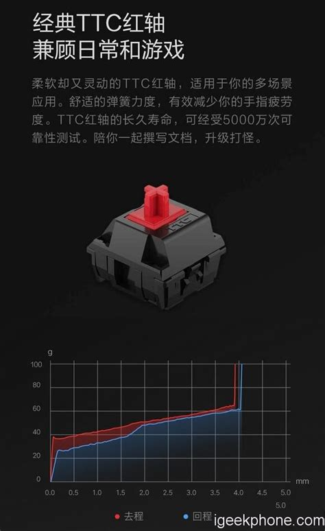 Keyboard Mekanik Murah keyboard mekanik mahal xiaomi menjual keyboard mekanik murah berkualitas winpoin