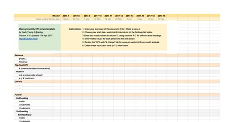 kpi performance review template weekly monthly kpi review template v1 3 sheets
