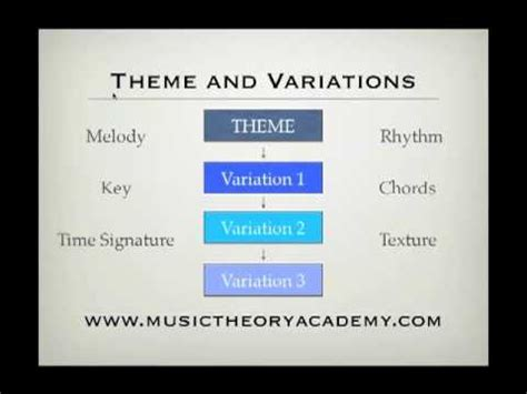 themes and variations exles music theory lesson theme and variations youtube