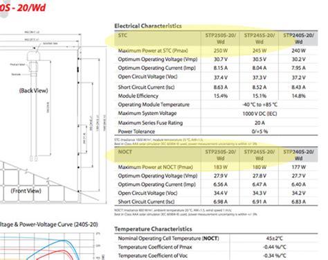 Buying Solar Panels understanding solar panel data sheets my solar quotes