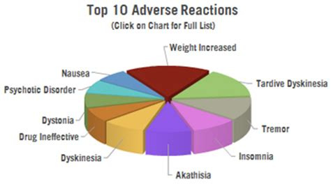 Detoxes Abilify by Abilify Side Effects Cchr International