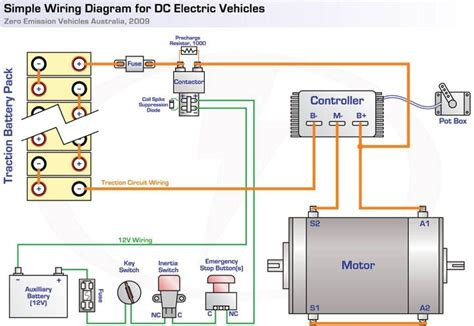 electric vehicle wiring diagram circuit diagram