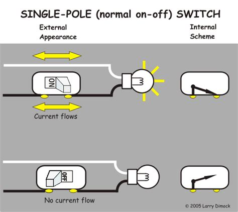 wiring a dimmer switch diagram get free image about