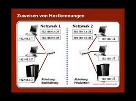 subnetting tutorial youtube video tutorial ip adressierung subnetting teil 1 youtube