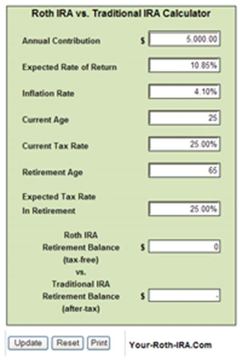 do you have the right ira for your retirement daveramsey com
