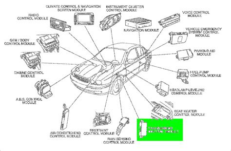 2001 jaguar s type fuse box location wiring diagram with