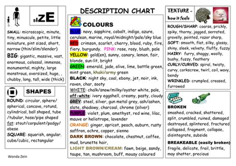 Mat Synonym by Recount Literacy Word Mat By Zein Uk Teaching