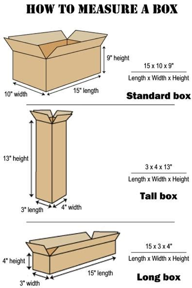 How To Measure A Box How To Measure A Box How Boxes Are Measured