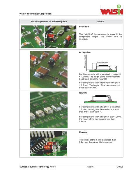 0402 resistor network resistor network footprint 28 images 0402 chip resistors8 2r selecting the right resistor