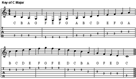 0044082428 melodies low voice and piano cyberfret reading music for guitar sharps tablature
