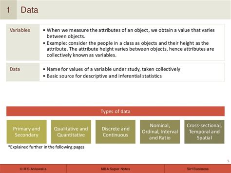 Mba Business Statistics Notes by Mba Notes Statistics Data