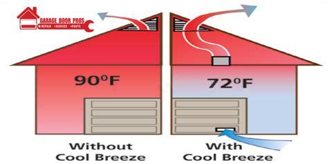 Heat And Cool Garage by Michigan Garage Doors Garage Door Pros Llc