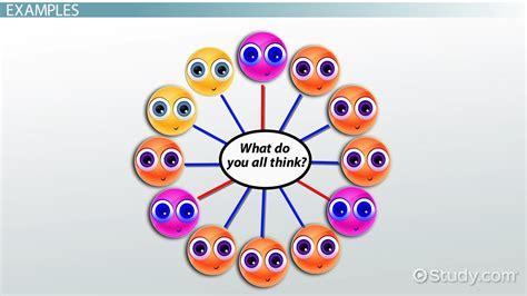 organizing synonym 100 organizing synonym ten ideas for organizing