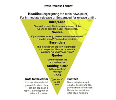 writing a press release template the 12 ironclad for issuing press releases